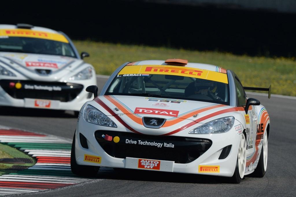 Trofeo Peugeot RCZ: tutto in un weekend