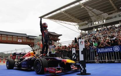 Corea: le pagelle di Gian Carlo Minardi