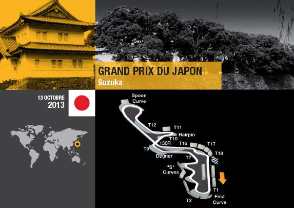 GP Giappone: anteprima Renault Sport F1