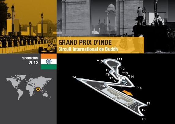 GP India: anteprima Renault Sport F1