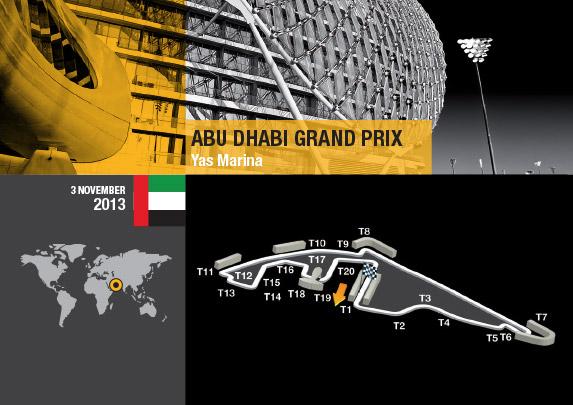 GP Abu Dhabi: anteprima Renault Sport F1