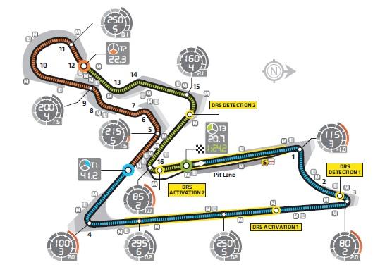 Guida al GP dell'India