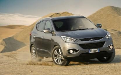 Programma di finanziamento Hyundai i-Plus