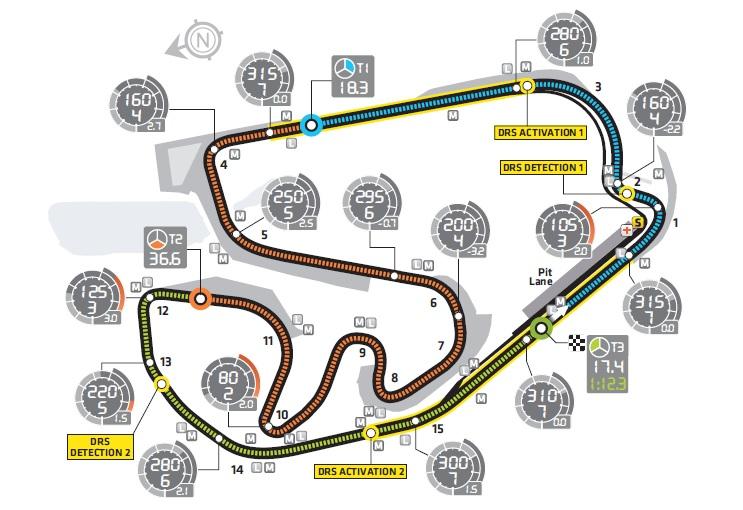 Guida al GP del Brasile