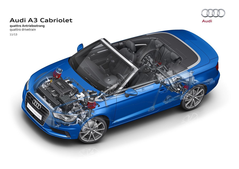 Anche la Audi A3 Cabriolet è quattro