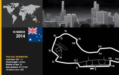 Australia: anteprima Renault Sport F1