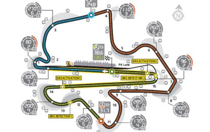 Guida al GP della Malesia