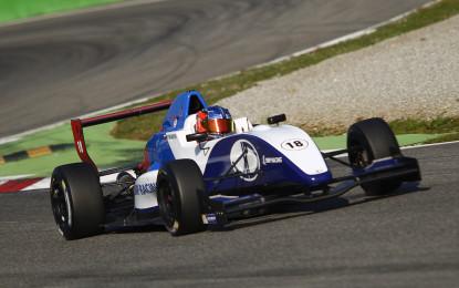F.Renault 2.0 ALPS: in 23 per il primo giorno di test