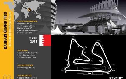 Bahrain: anteprima Renault Sport F1