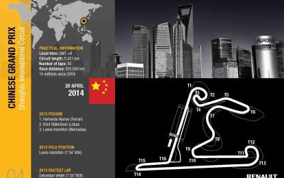 Cina: anteprima Renault Sport