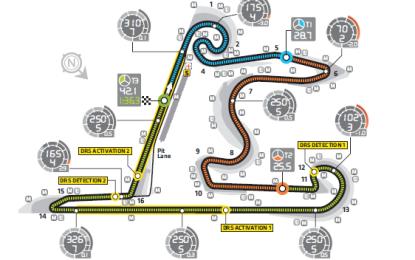 Guida al GP della Cina