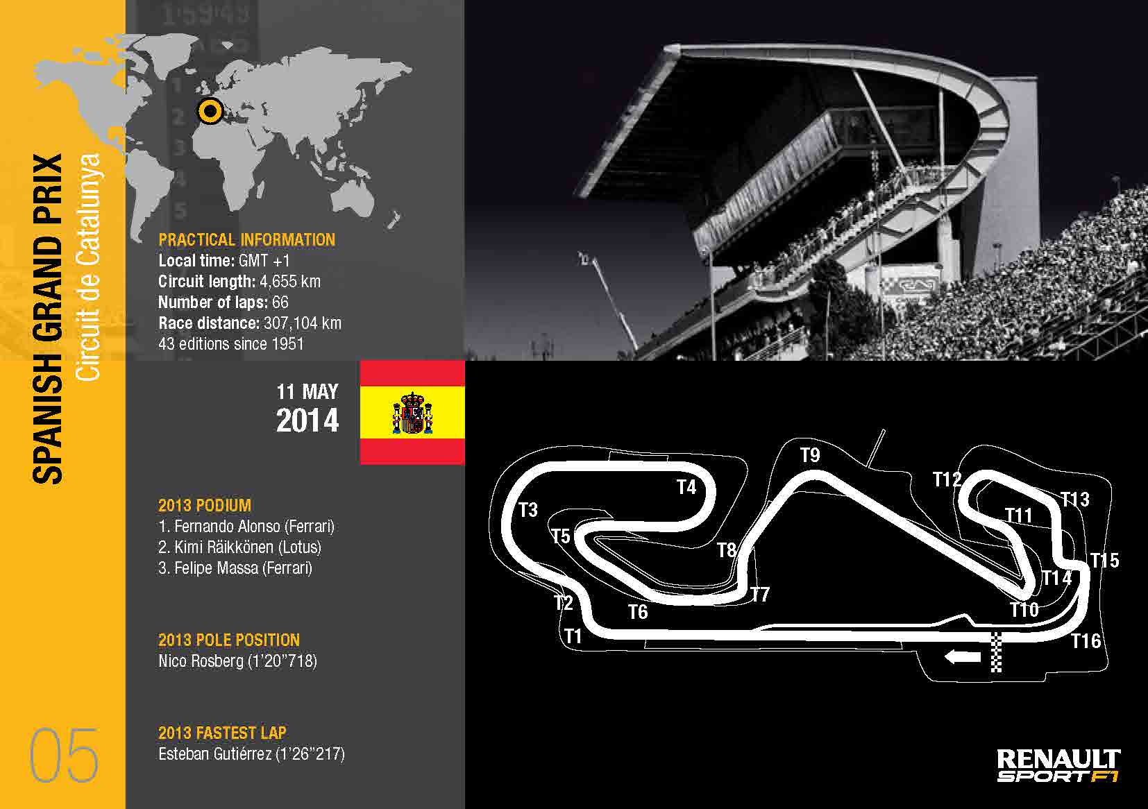 Spagna: anteprima Renault Sport