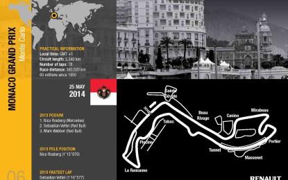 Monaco: anteprima Renault Sport