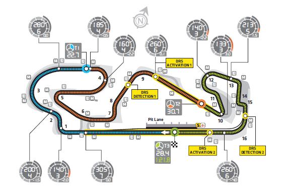 Guida al GP di Spagna