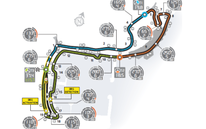 Guida al GP di Monaco