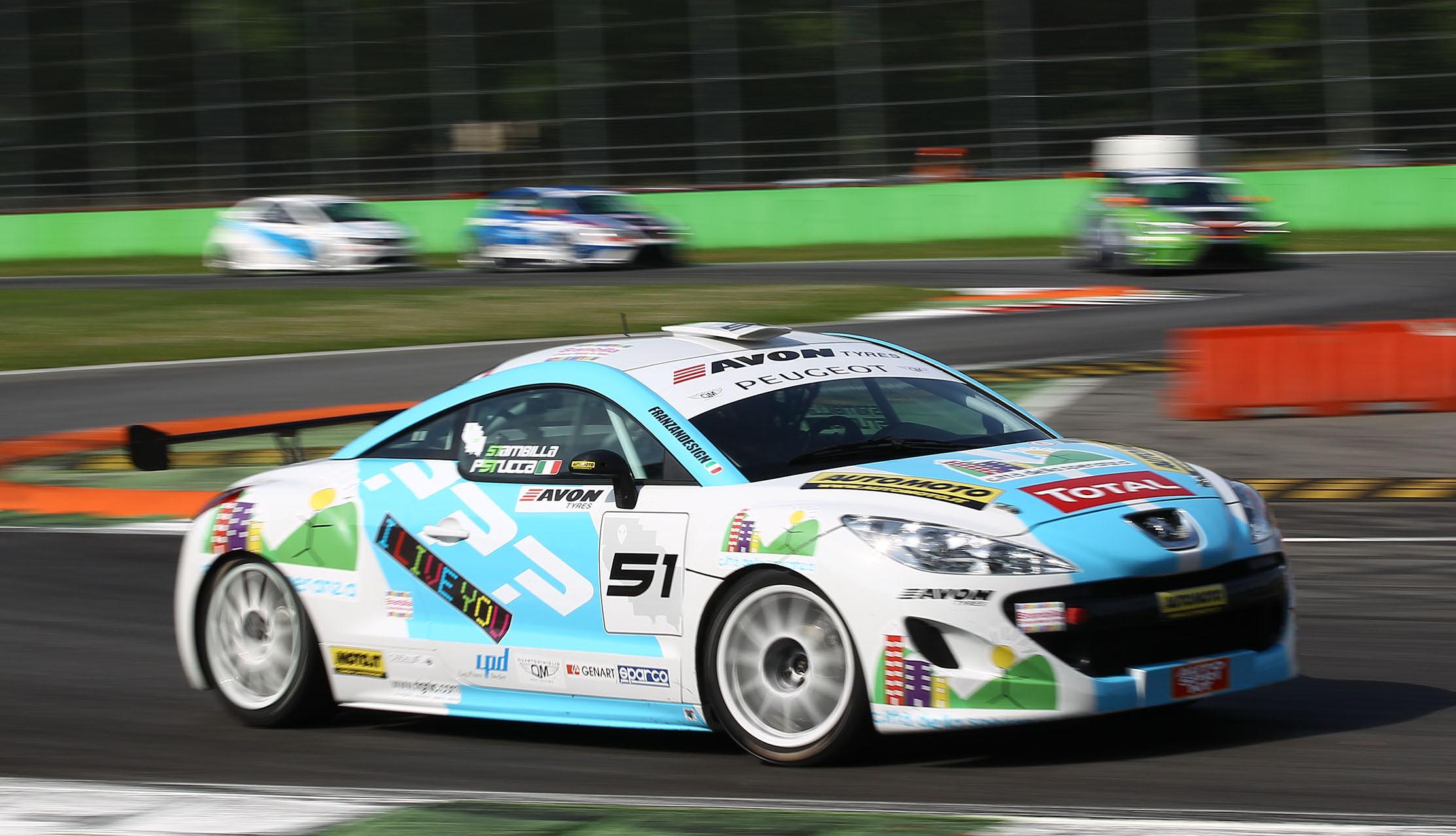 Peugeot RCZ: il punto sul weekend di Monza
