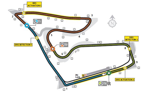 Guida al GP d'Austria