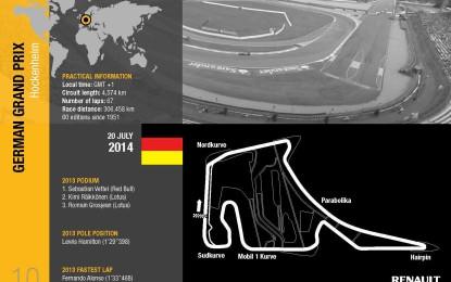 Germania: anteprima Renault Sport F1