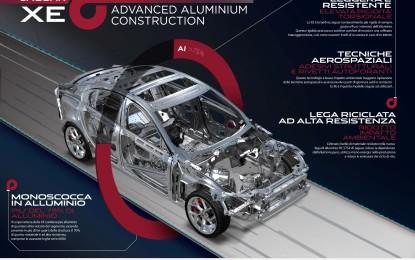 Nuova Jaguar XE: la più efficiente di sempre