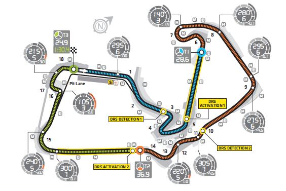 Guida al GP di Gran Bretagna