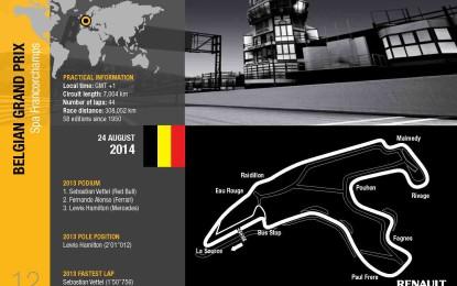 Belgio: anteprima Renault Sport F1