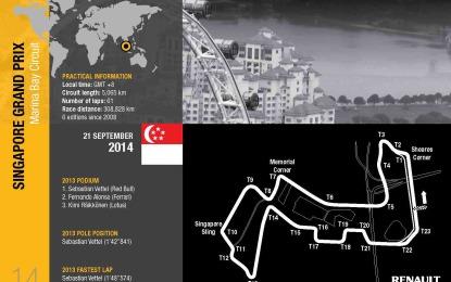 Singapore: l'anteprima Renault SportF1