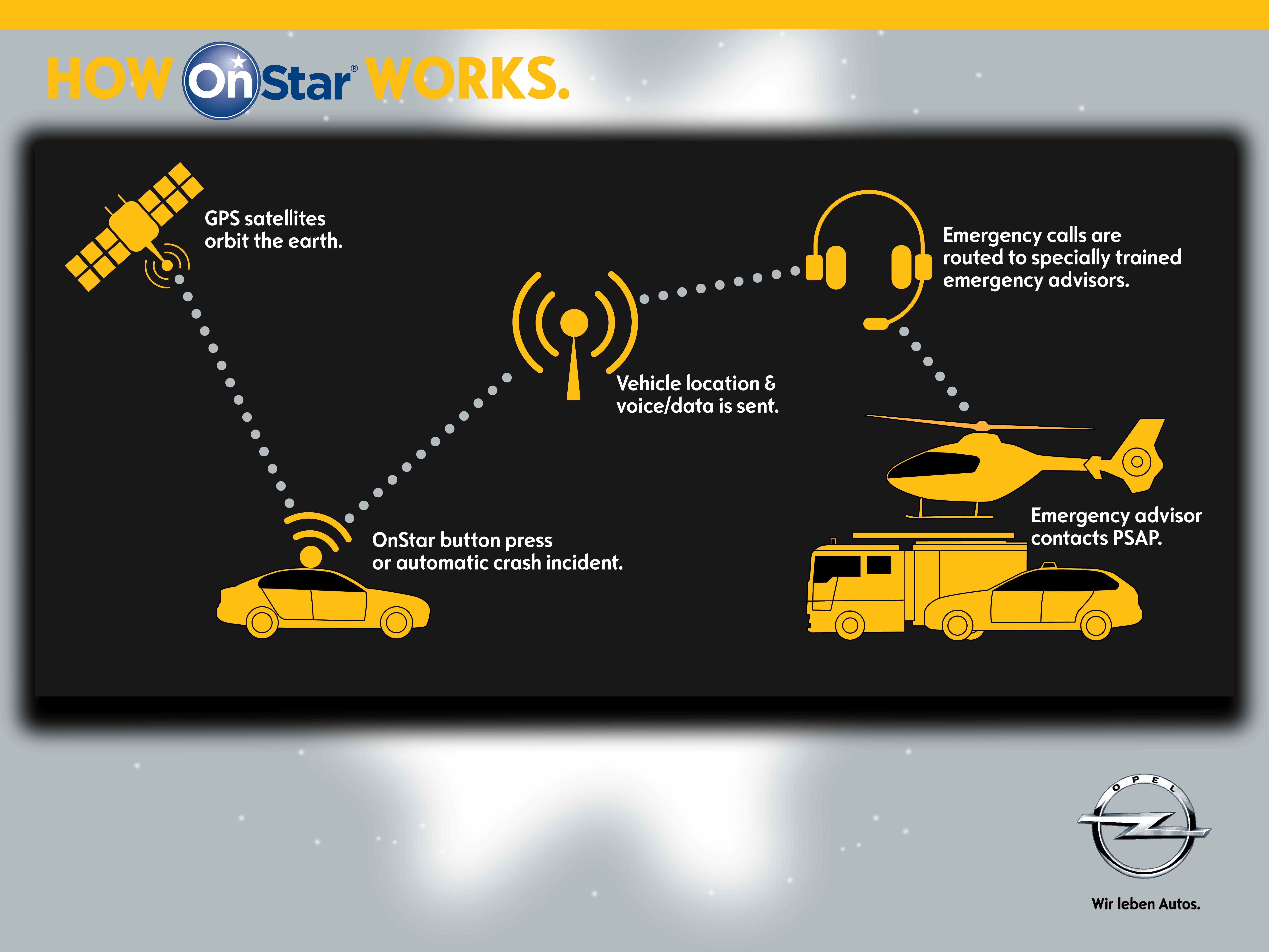 Opel presenta i servizi di emergenza OnStar