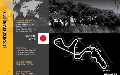 Giappone: anteprima Renault SportF1