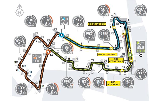 Guida al GP di Singapore