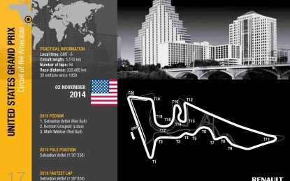 USA: anteprima Renault SportF1
