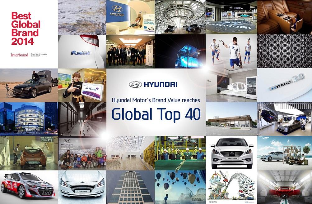 Hyundai: brand nella top 40 a livello globale