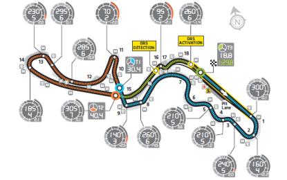 Guida al GP del Giappone