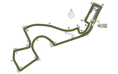 Guida al GP di Russia