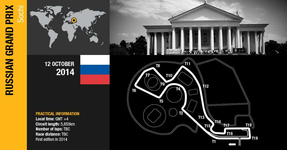 Russia: l'anteprima RenaultSportF1