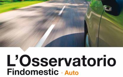Findomestic presenta l'Osservatorio Auto 2015
