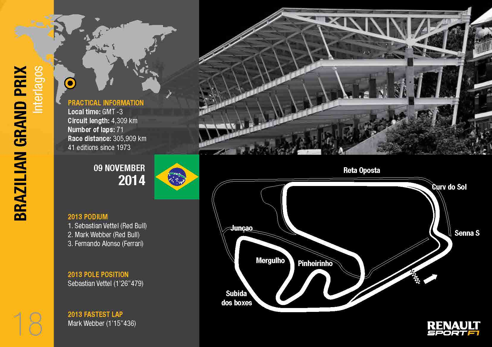 Brasile: anteprima Renault Sport F1