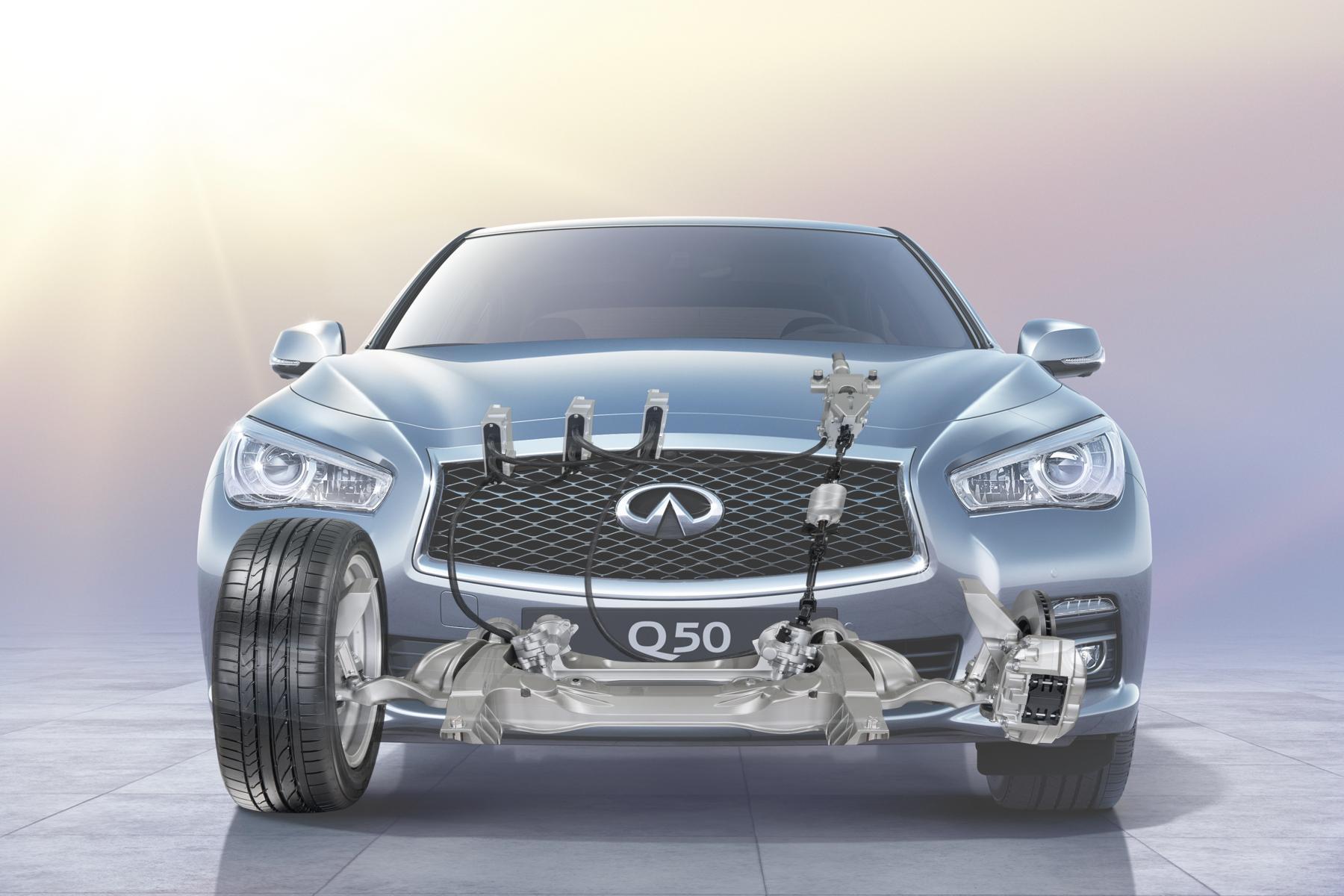Infiniti Direct Adaptive Steering: un altro premio