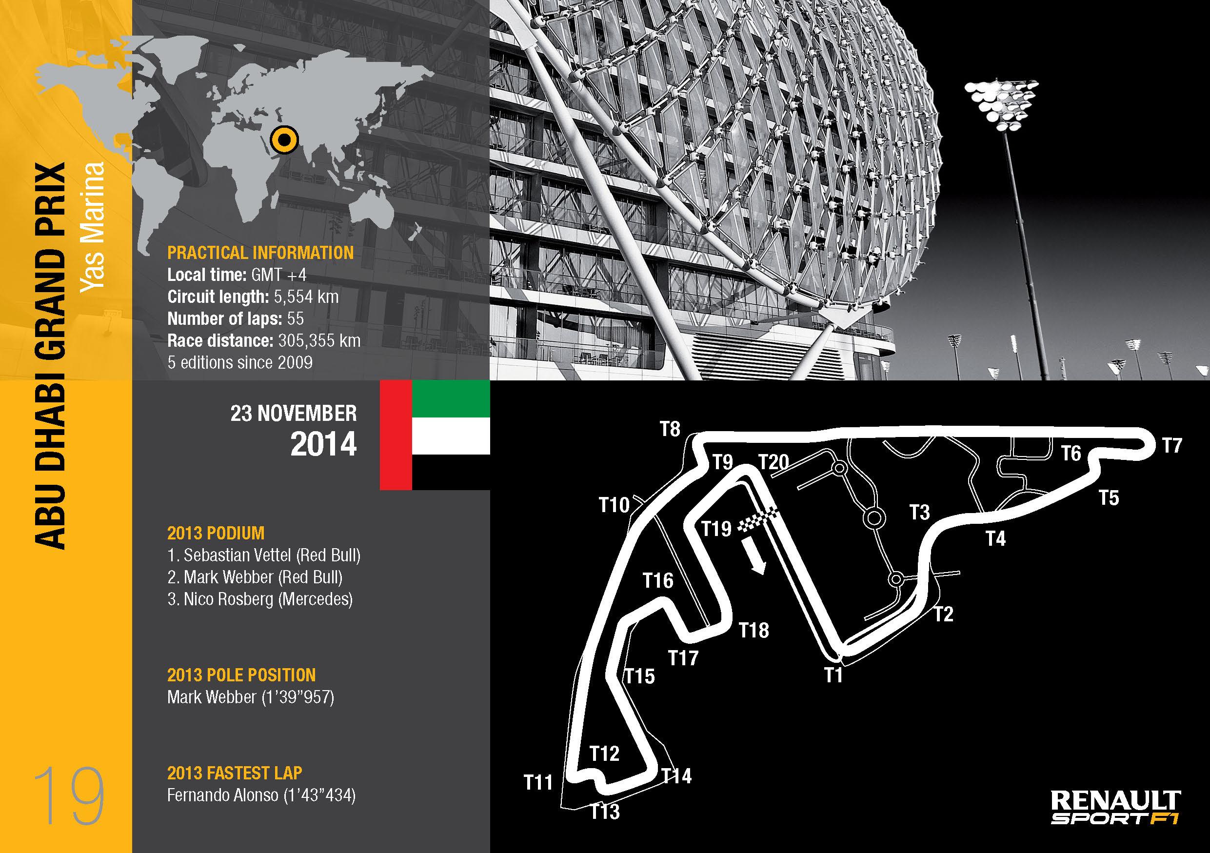 GP di Abu Dhabi: anteprima Renault Sport F1