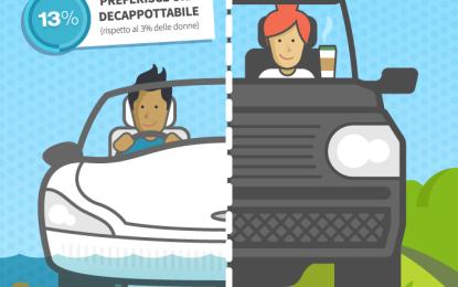 Skyscanner e le preferenze nel noleggio di un'auto