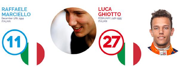 Team Italia Velocità: Marciello e Ghiotto i capitani