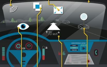 Carglass: l'auto del futuro passa anche dal parabrezza