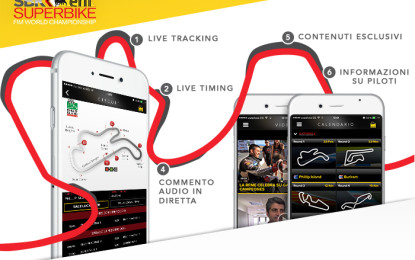 GP Thailandia: live e gratis con la app WorldSBK