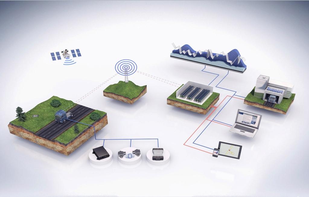 Bosch Mobility Solutions in continua crescita