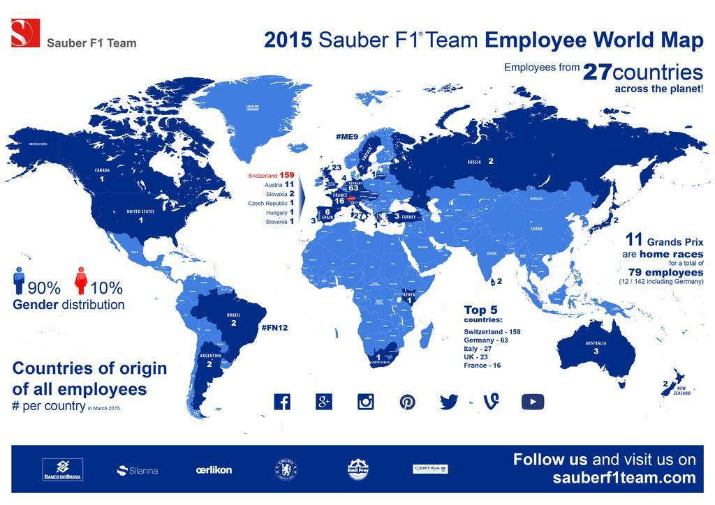 Sauber F1 Team a lezione di geografia…
