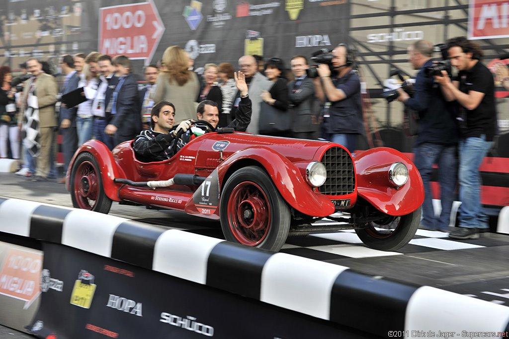 Mille Miglia 2016: si ripassa da Monza!