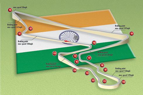India: nessun interesse per la F1