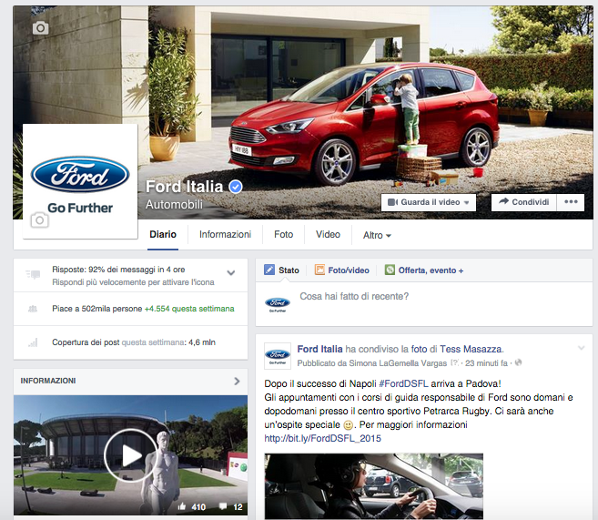 Ford Italia a quota 500.000 su Facebook