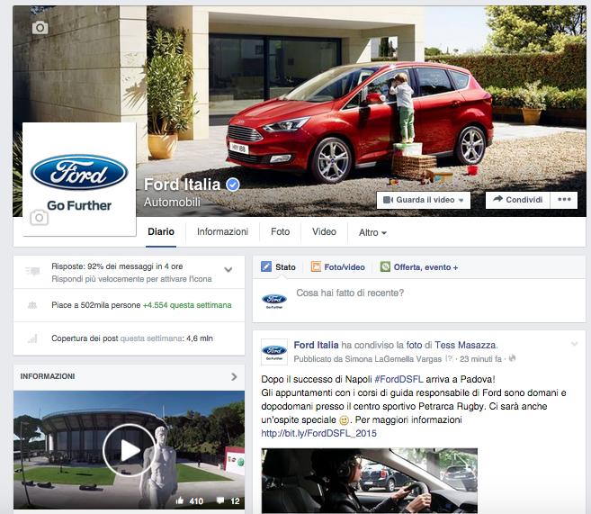 Ford Italia a quota 500.000 su Facebook