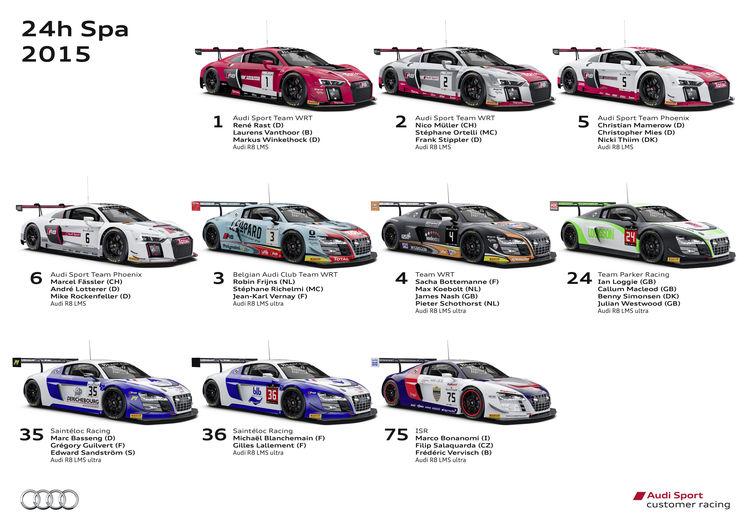 New Audi R8 LMS at Spa