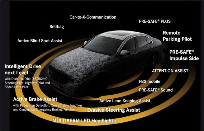 Verso una guida autonoma e senza incidenti